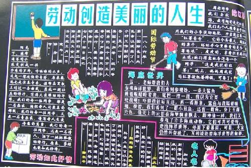 报_五一劳动节黑板报:劳模典范