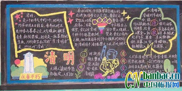 清明节专题黑板报设计作品图片欣赏:清明食俗/来历