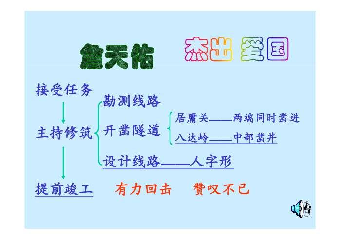 ppt结构图 作用