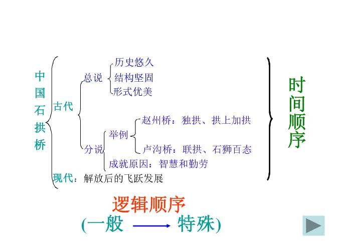 电路 电路图 电子 设计 素材 原理图 698_493