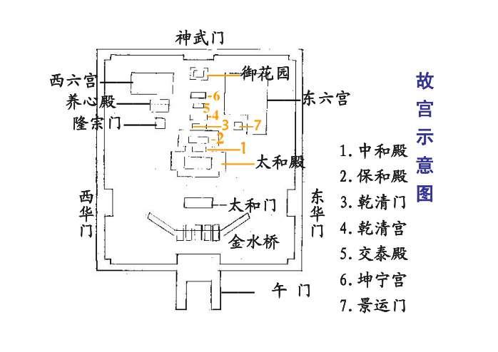 手绘故宫平面图