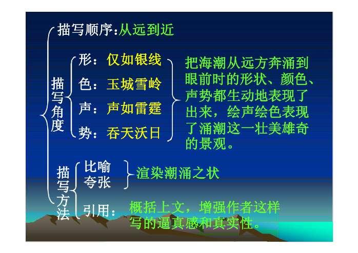 观潮课文结构图
