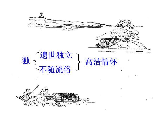 简笔画 手绘 线稿 698_494